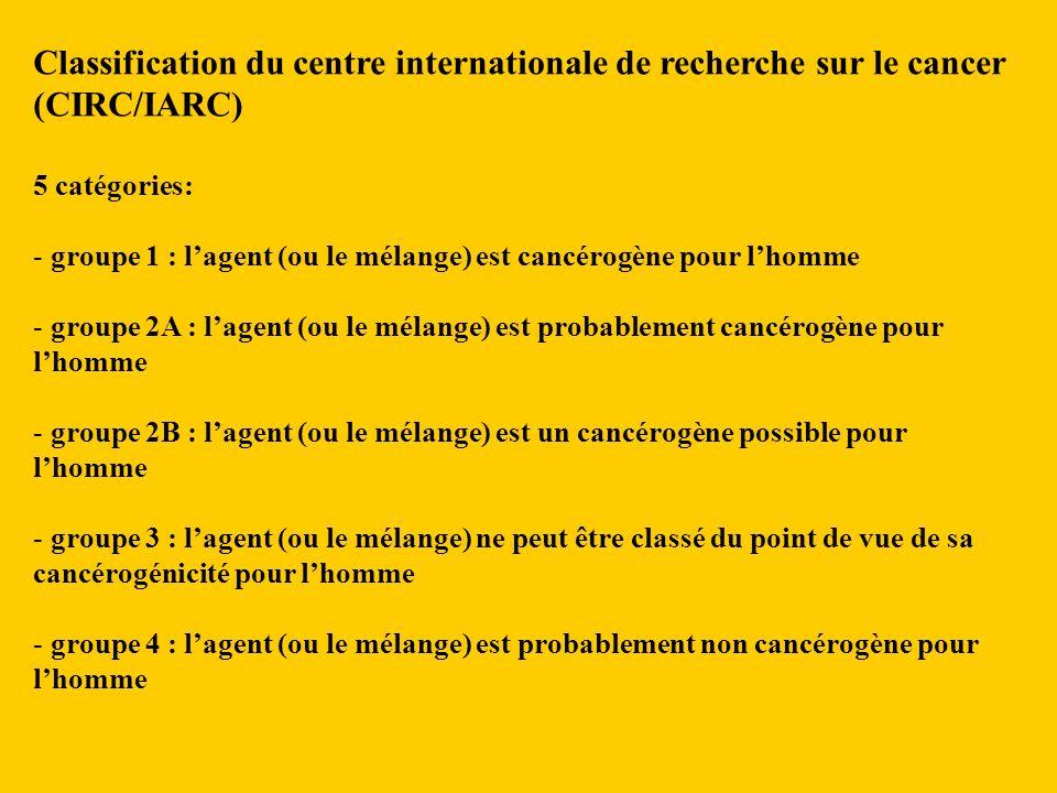 Classification du centre internationale de recherche sur le cancer (CIRC/IARC) 5 catégories: - groupe 1 : lagent (ou le mélange) est cancérogène pour