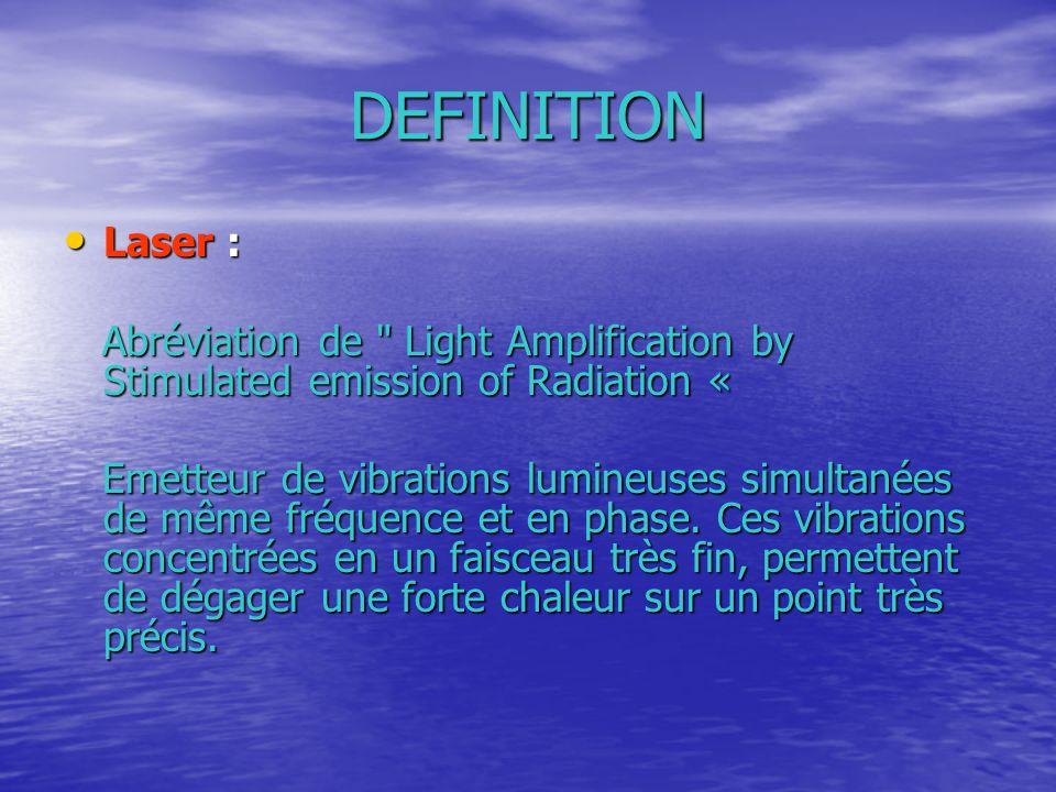 DEFINITION Laser : Laser : Abréviation de