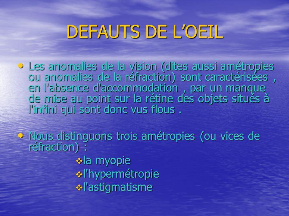 DEFAUTS DE LOEIL Les anomalies de la vision (dites aussi amétropies ou anomalies de la réfraction) sont caractérisées, en l'absence d'accommodation, p