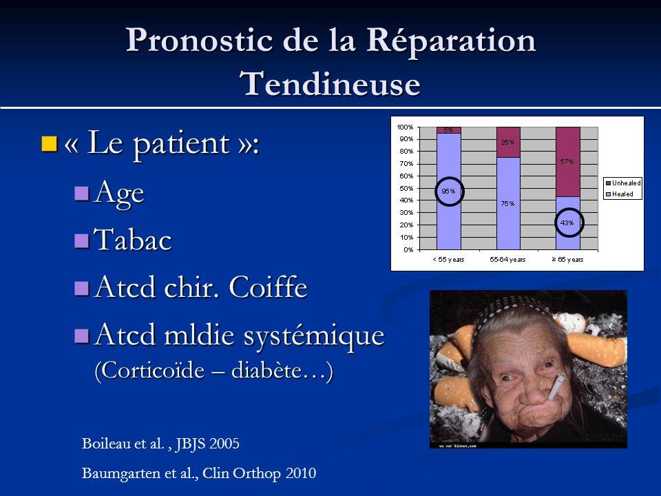 Pronostic de la Réparation Tendineuse « Le patient »: « Le patient »: Age Age Tabac Tabac Atcd chir. Coiffe Atcd chir. Coiffe Atcd mldie systémique (C
