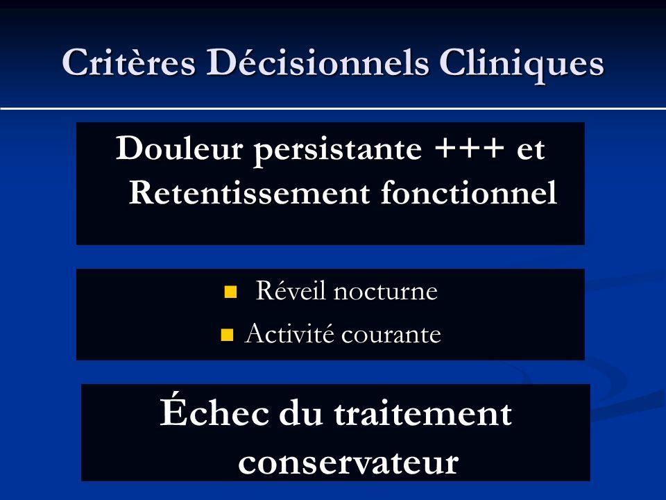 Critères Décisionnels Cliniques Douleur persistante +++ et Retentissement fonctionnel Réveil nocturne Réveil nocturne Activité courante Activité coura