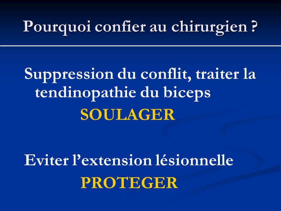Suppression du conflit, traiter la tendinopathie du biceps SOULAGER Eviter lextension lésionnelle PROTEGER Pourquoi confier au chirurgien ?