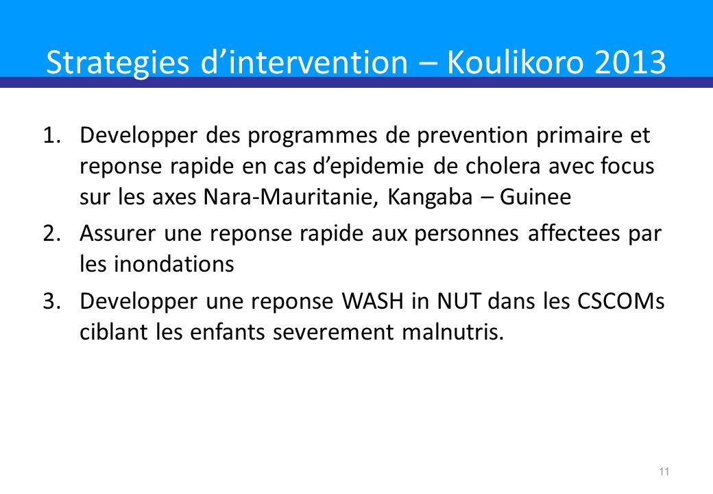Strategies dintervention – Koulikoro 2013 1.Developper des programmes de prevention primaire et reponse rapide en cas depidemie de cholera avec focus