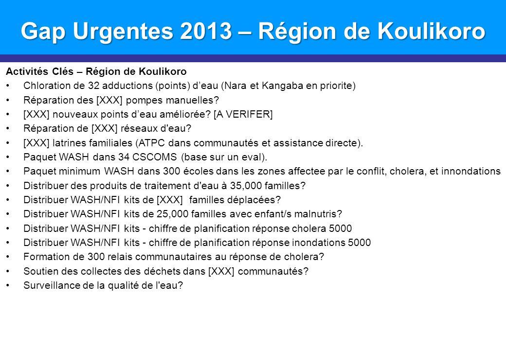 Introduction Gap Urgentes 2013 – Région de Koulikoro Activités Clés – Région de Koulikoro Chloration de 32 adductions (points) deau (Nara et Kangaba e