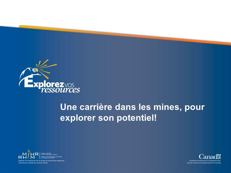 Prospection Construction de la mine Exploitation Fermeture et restauration Le cycle minier
