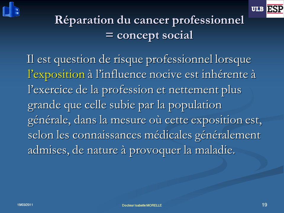 19/03/2011 19 Docteur Isabelle MORELLE Réparation du cancer professionnel = concept social Il est question de risque professionnel lorsque lexposition