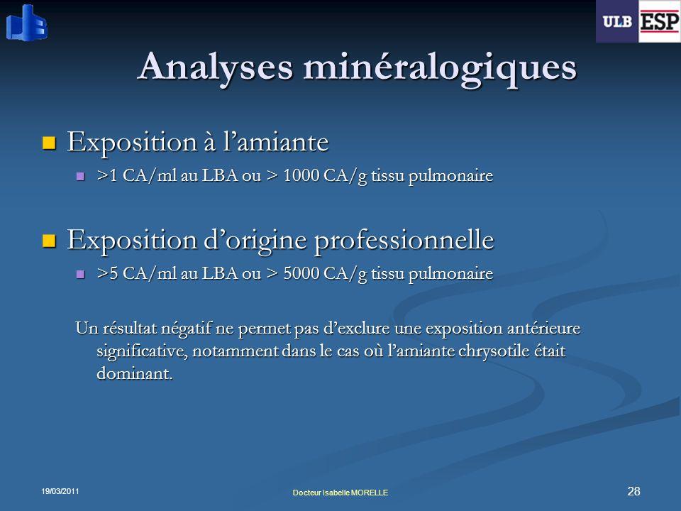 19/03/2011 28 Docteur Isabelle MORELLE Analyses minéralogiques Exposition à lamiante Exposition à lamiante >1 CA/ml au LBA ou > 1000 CA/g tissu pulmon