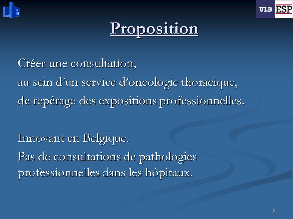 3 Proposition Créer une consultation, au sein dun service doncologie thoracique, de repérage des expositions professionnelles. Innovant en Belgique. P