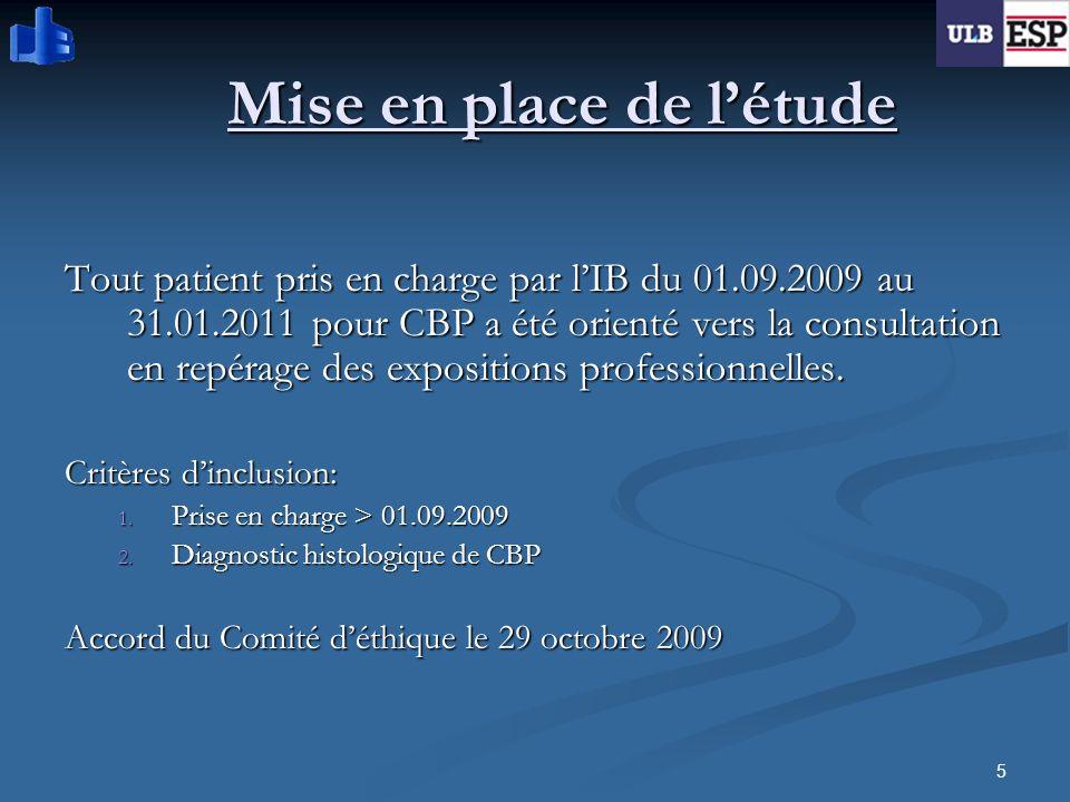 5 Mise en place de létude Tout patient pris en charge par lIB du 01.09.2009 au 31.01.2011 pour CBP a été orienté vers la consultation en repérage des