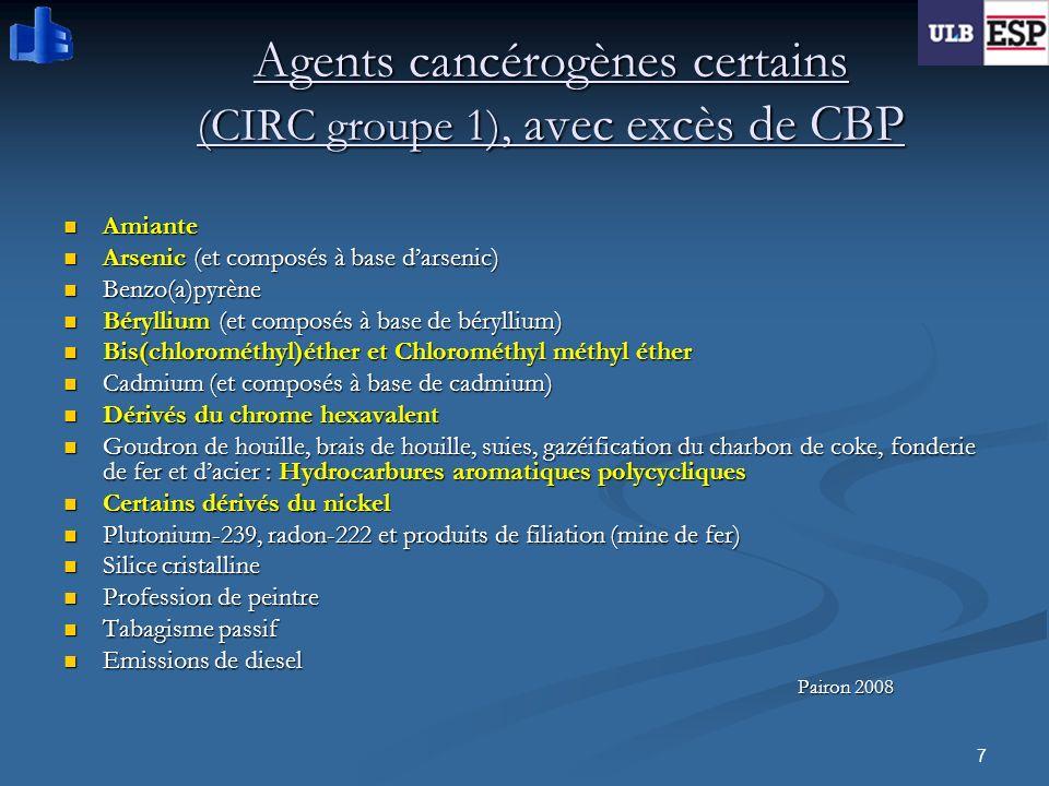 7 Agents cancérogènes certains (CIRC groupe 1), avec excès de CBP Amiante Amiante Arsenic (et composés à base darsenic) Arsenic (et composés à base da