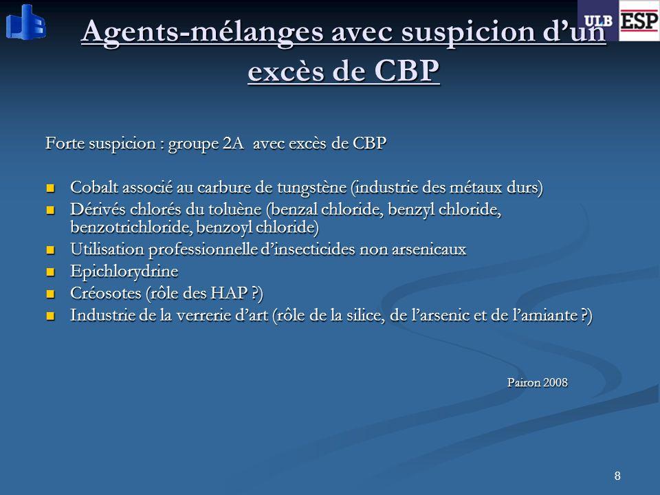 8 Agents-mélanges avec suspicion dun excès de CBP Forte suspicion : groupe 2A avec excès de CBP Cobalt associé au carbure de tungstène (industrie des