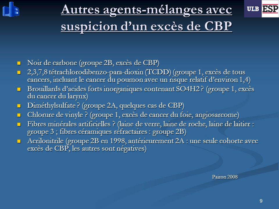 9 Autres agents-mélanges avec suspicion dun excès de CBP Noir de carbone (groupe 2B, excès de CBP) Noir de carbone (groupe 2B, excès de CBP) 2,3,7,8 t