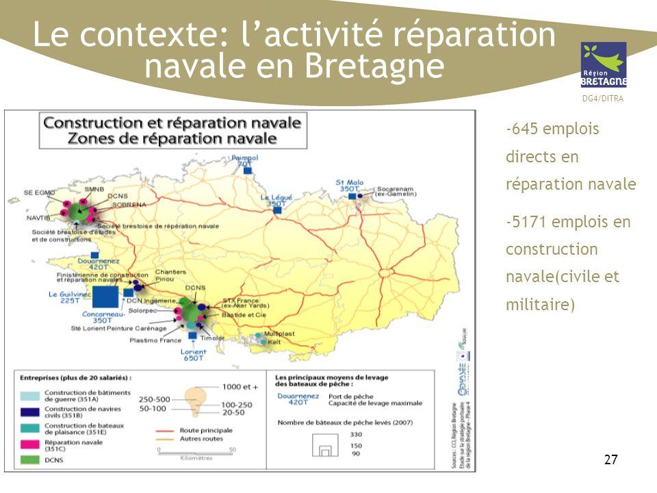 DG4/DITRA 27 Le contexte: lactivité réparation navale en Bretagne -645 emplois directs en réparation navale -5171 emplois en construction navale(civile et militaire)