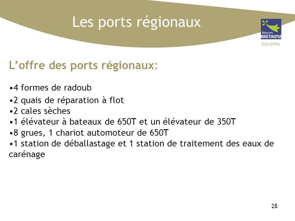 DG4/DITRA 28 Les ports régionaux Loffre des ports régionaux: 4 formes de radoub 2 quais de réparation à flot 2 cales sèches 1 élévateur à bateaux de 6