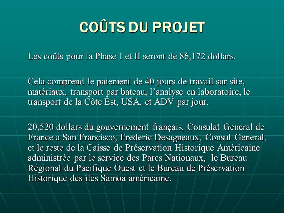 COÛTS DU PROJET Les coûts pour la Phase I et II seront de 86,172 dollars.