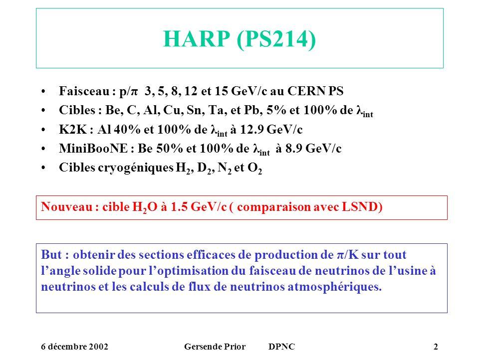 6 décembre 2002Gersende Prior DPNC2 HARP (PS214) Faisceau : p/π 3, 5, 8, 12 et 15 GeV/c au CERN PS Cibles : Be, C, Al, Cu, Sn, Ta, et Pb, 5% et 100% d