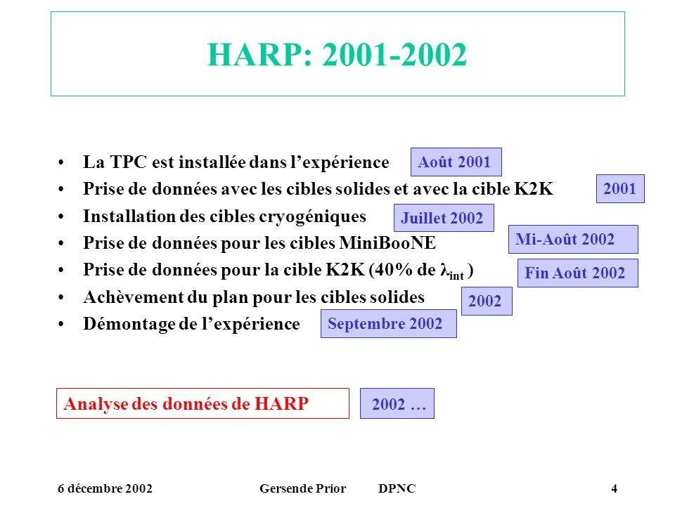6 décembre 2002Gersende Prior DPNC4 HARP: 2001-2002 La TPC est installée dans lexpérience Prise de données avec les cibles solides et avec la cible K2