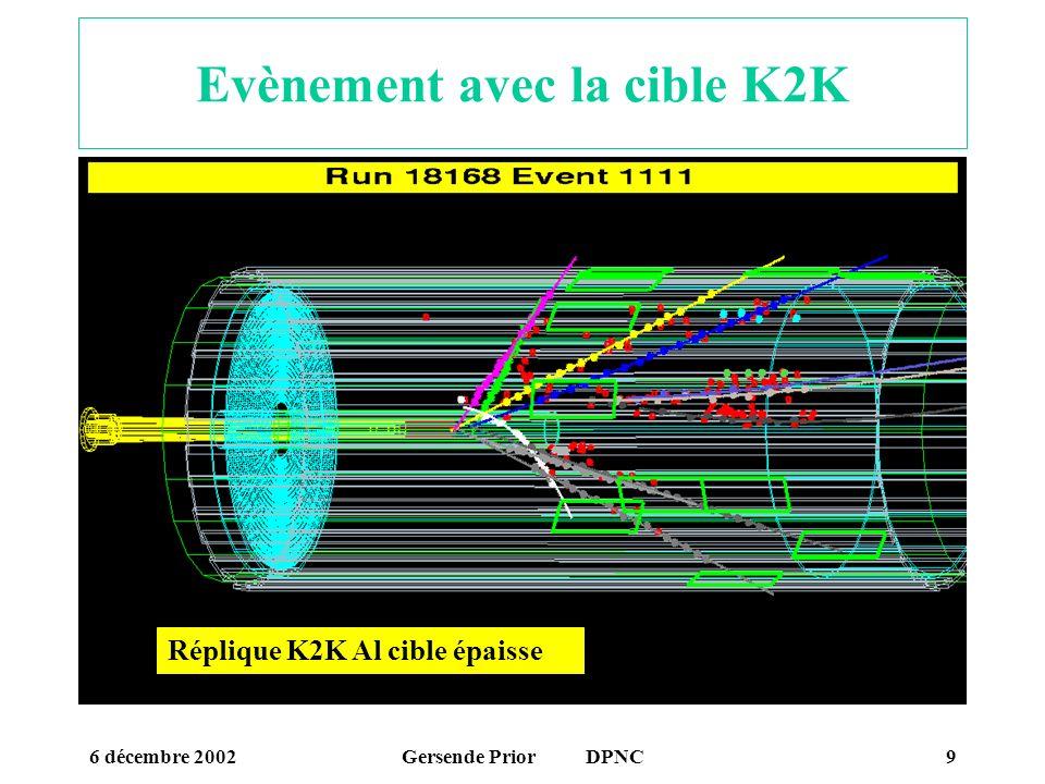 6 décembre 2002Gersende Prior DPNC10 Petit entraînement pour K2K : lequel des deux est un muon.