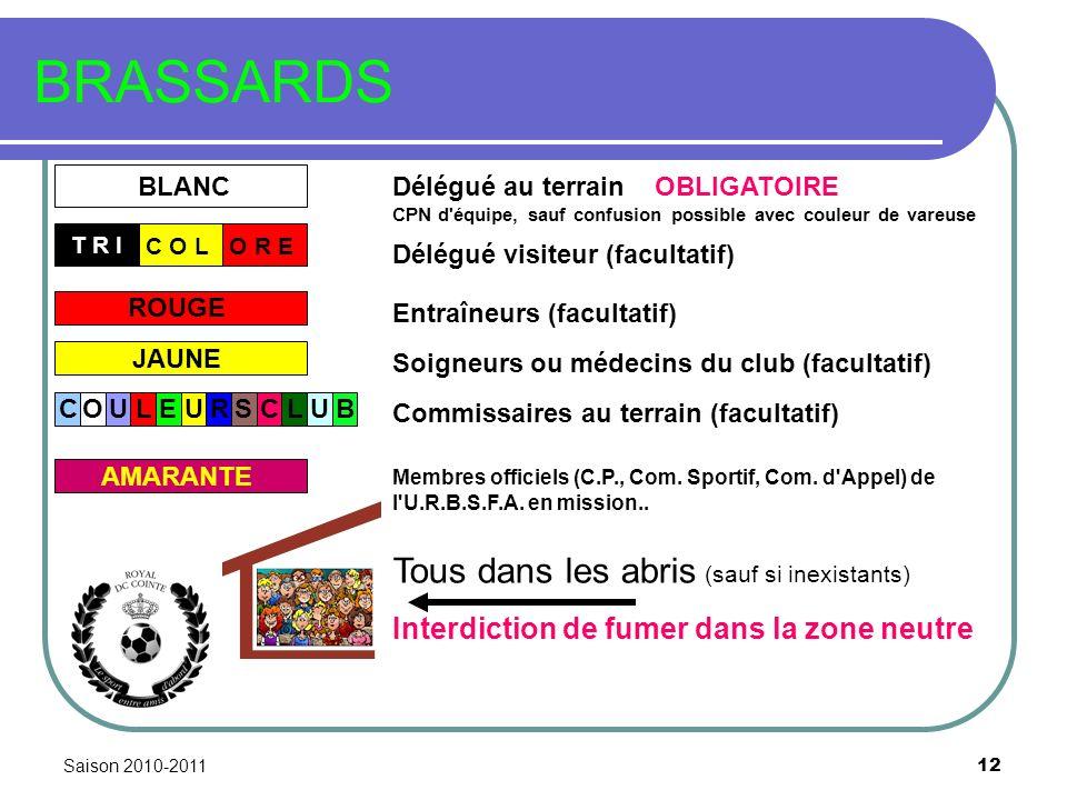 Saison 2010-2011 12 ROUGE BRASSARDS BLANC Entraîneurs (facultatif) Délégué visiteur (facultatif) Délégué au terrain OBLIGATOIRE CPN d équipe, sauf confusion possible avec couleur de vareuse JAUNE C Soigneurs ou médecins du club (facultatif) Commissaires au terrain (facultatif) AMARANTE C O LO R E T R I OULEURSCLUB Membres officiels (C.P., Com.