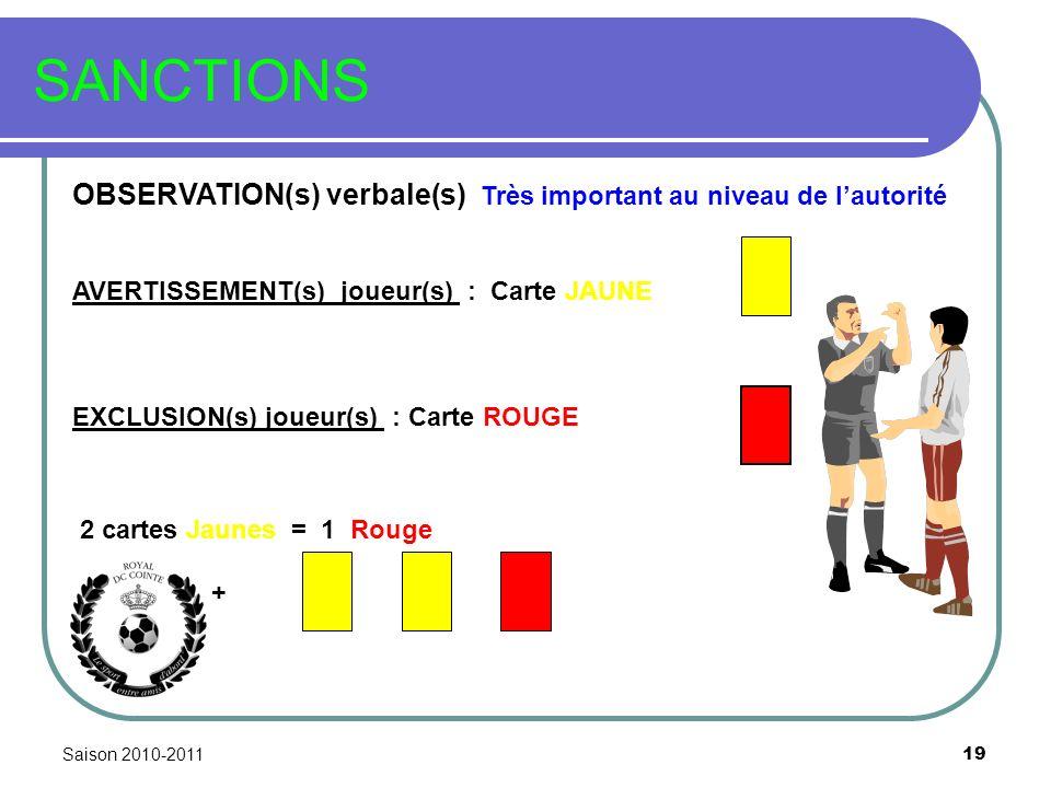 Saison 2010-2011 19 SANCTIONS OBSERVATION(s) verbale(s) Très important au niveau de lautorité AVERTISSEMENT(s) joueur(s) : Carte JAUNE EXCLUSION(s) joueur(s) : Carte ROUGE 2 cartes Jaunes = 1 Rouge + =