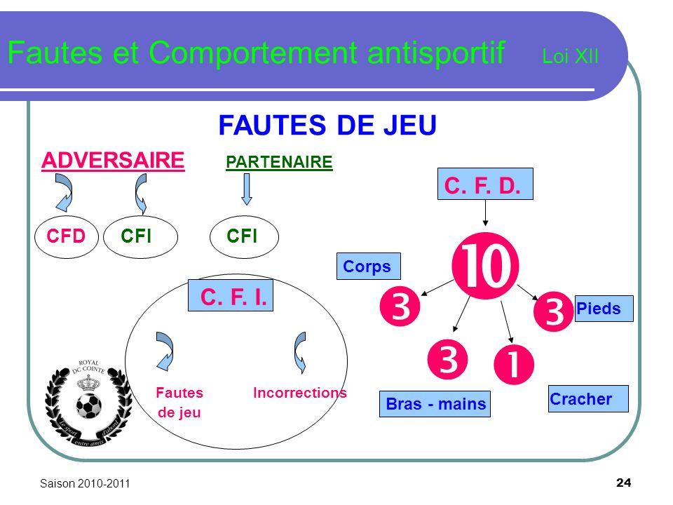 Saison 2010-2011 24 Fautes et Comportement antisportif Loi XII FAUTES DE JEU ADVERSAIRE PARTENAIRE CFDCFI Corps Pieds Bras - mains Cracher C.