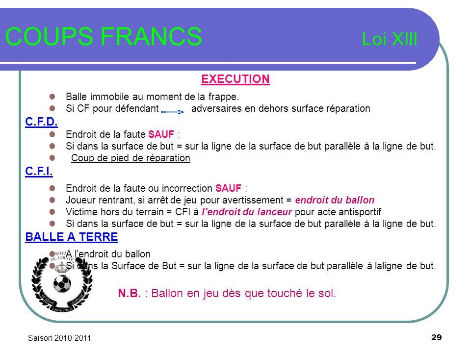 Saison 2010-2011 29 COUPS FRANCS Loi XIII EXECUTION Balle immobile au moment de la frappe. Si CF pour défendant adversaires en dehors surface réparati