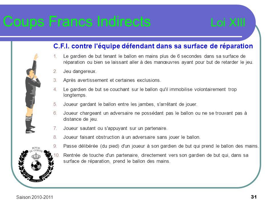 Saison 2010-2011 31 Coups Francs Indirects Loi XIII C.F.I. contre l'équipe défendant dans sa surface de réparation 1.Le gardien de but tenant le ballo