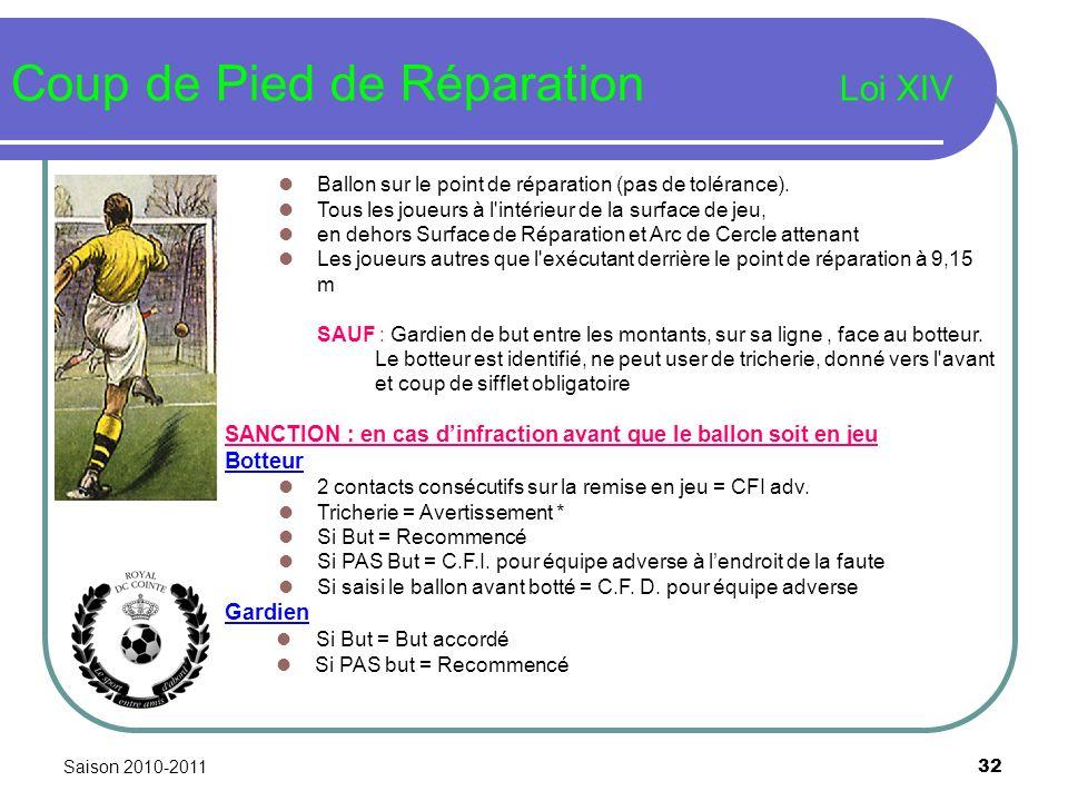 Saison 2010-2011 32 Coup de Pied de Réparation Loi XIV Ballon sur le point de réparation (pas de tolérance). Tous les joueurs à l'intérieur de la surf