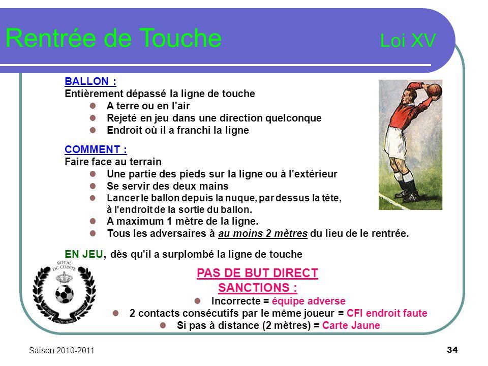 Saison 2010-2011 34 Rentrée de Touche Loi XV BALLON : Entièrement dépassé la ligne de touche A terre ou en l'air Rejeté en jeu dans une direction quel