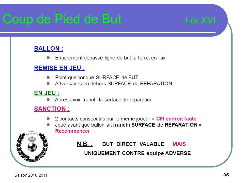 Saison 2010-2011 35 Coup de Pied de But Loi XVI BALLON : Entièrement dépassé ligne de but; à terre, en l'air REMISE EN JEU : Point quelconque SURFACE