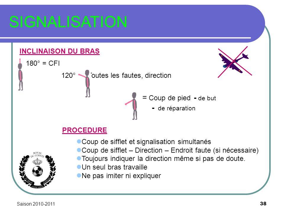 Saison 2010-2011 38 SIGNALISATION INCLINAISON DU BRAS 180° = CFI 120° = Toutes les fautes, direction 80° = Coup de pied - de but - de réparation PROCE