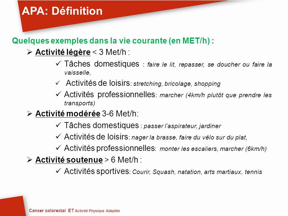 APA: Définition Quelques exemples dans la vie courante (en MET/h) : Activité légère < 3 Met/h : Tâches domestiques : faire le lit, repasser, se douche