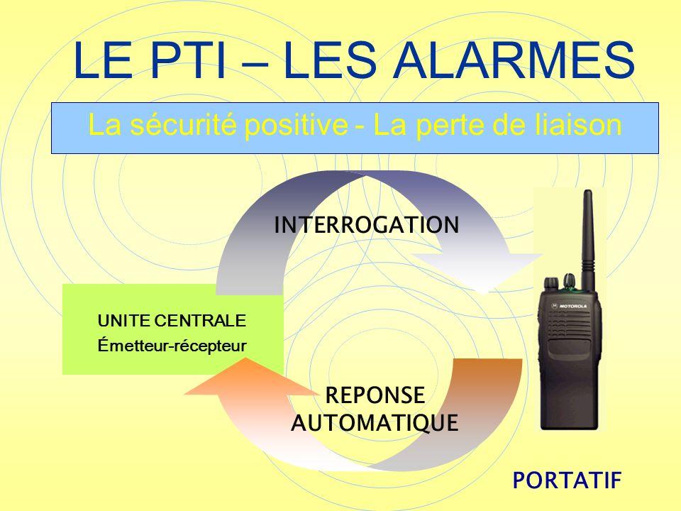 LE PTI – LES ALARMES La sécurité positive - La perte de liaison UNITE CENTRALE Émetteur-récepteur PORTATIF INTERROGATION REPONSE AUTOMATIQUE