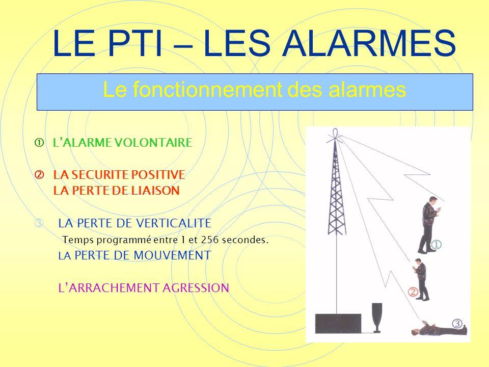 LE PTI – LES ALARMES Le fonctionnement des alarmes L'ALARME VOLONTAIRE LA SECURITE POSITIVE LA PERTE DE LIAISON ƒLA PERTE DE VERTICALITE Temps program