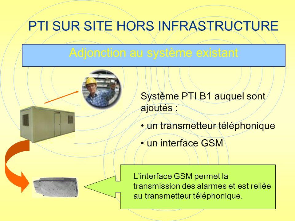 PTI SUR SITE HORS INFRASTRUCTURE Adjonction au système existant Linterface GSM permet la transmission des alarmes et est reliée au transmetteur téléph