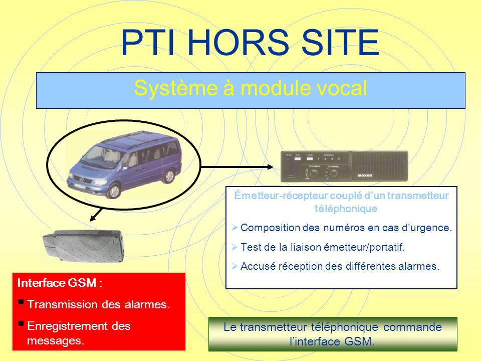Interface GSM : Transmission des alarmes. Enregistrement des messages. Émetteur-récepteur couplé dun transmetteur téléphonique Composition des numéros
