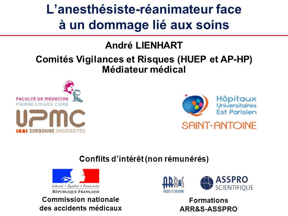 Lanesthésiste-réanimateur face à un dommage lié aux soins André LIENHART Comités Vigilances et Risques (HUEP et AP-HP) Médiateur médical Commission na