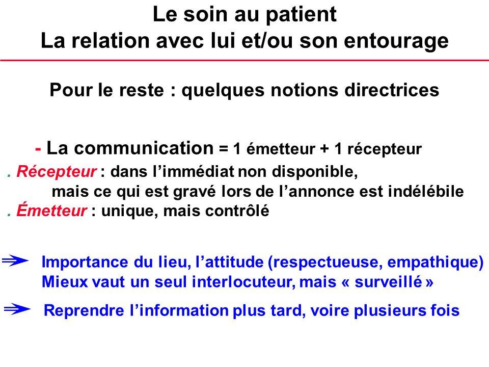 Le soin au patient La relation avec lui et/ou son entourage Pour le reste : quelques notions directrices - La communication = 1 émetteur + 1 récepteur