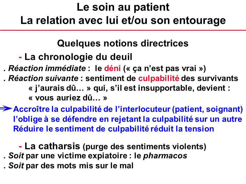 Le soin au patient La relation avec lui et/ou son entourage Quelques notions directrices - La chronologie du deuil. Réaction immédiate : le déni (« ça
