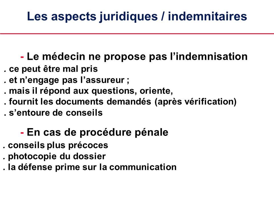 Les aspects juridiques / indemnitaires - Le médecin ne propose pas lindemnisation - En cas de procédure pénale. ce peut être mal pris. et nengage pas