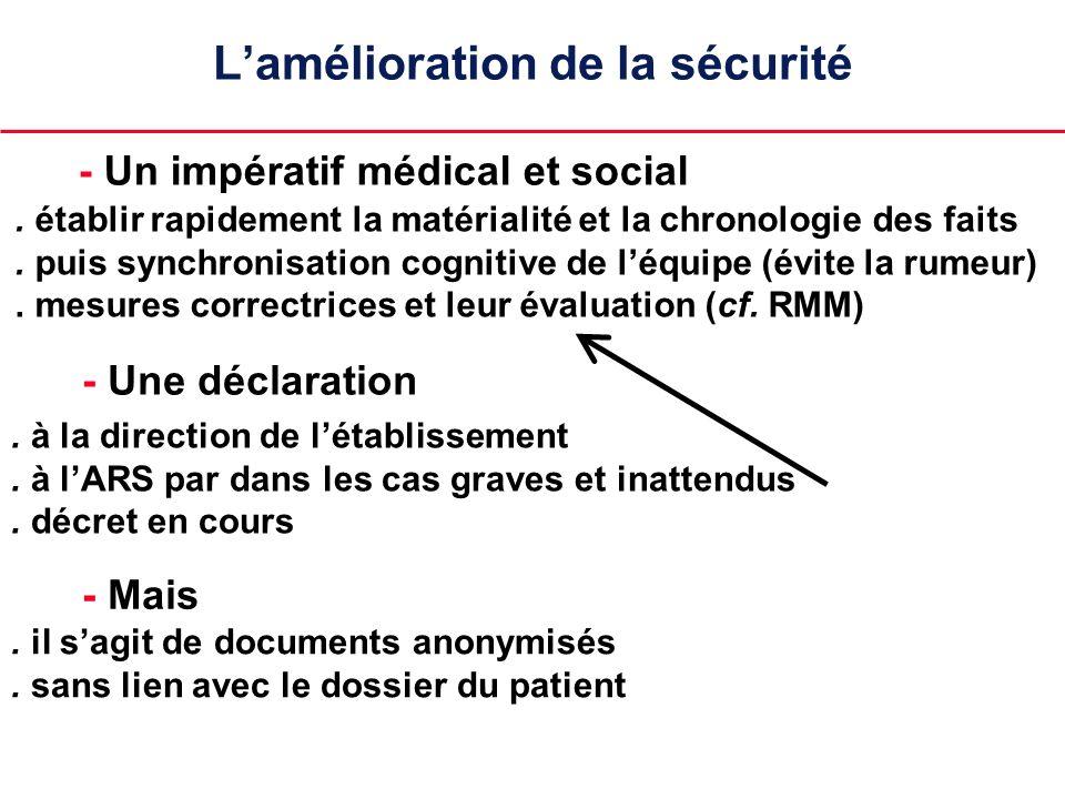 Lamélioration de la sécurité - Un impératif médical et social - Une déclaration. établir rapidement la matérialité et la chronologie des faits. puis s