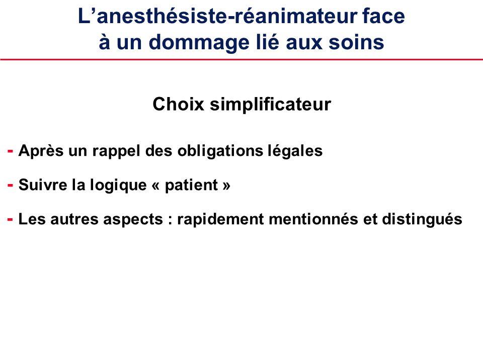 - Après un rappel des obligations légales Choix simplificateur - Suivre la logique « patient » - Les autres aspects : rapidement mentionnés et disting