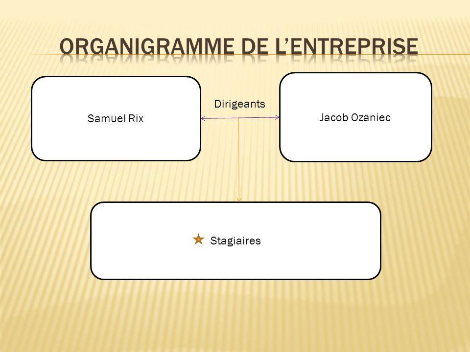 Jacob Ozaniec Samuel Rix Stagiaires Dirigeants