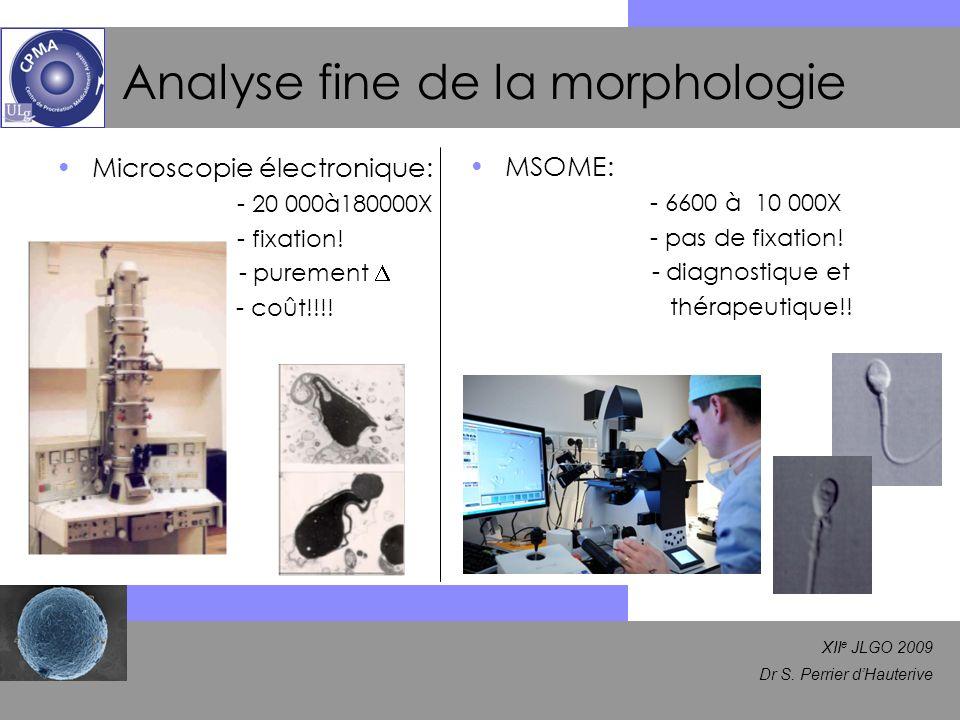 XII e JLGO 2009 Dr S. Perrier dHauterive Microscopie électronique: - 20 000à180000X - fixation! - purement - coût!!!! Analyse fine de la morphologie M