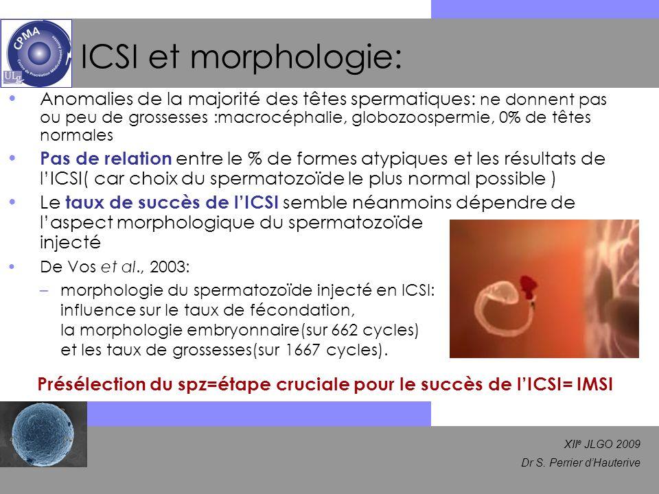 XII e JLGO 2009 Dr S. Perrier dHauterive ICSI et morphologie: Anomalies de la majorité des têtes spermatiques: ne donnent pas ou peu de grossesses :ma