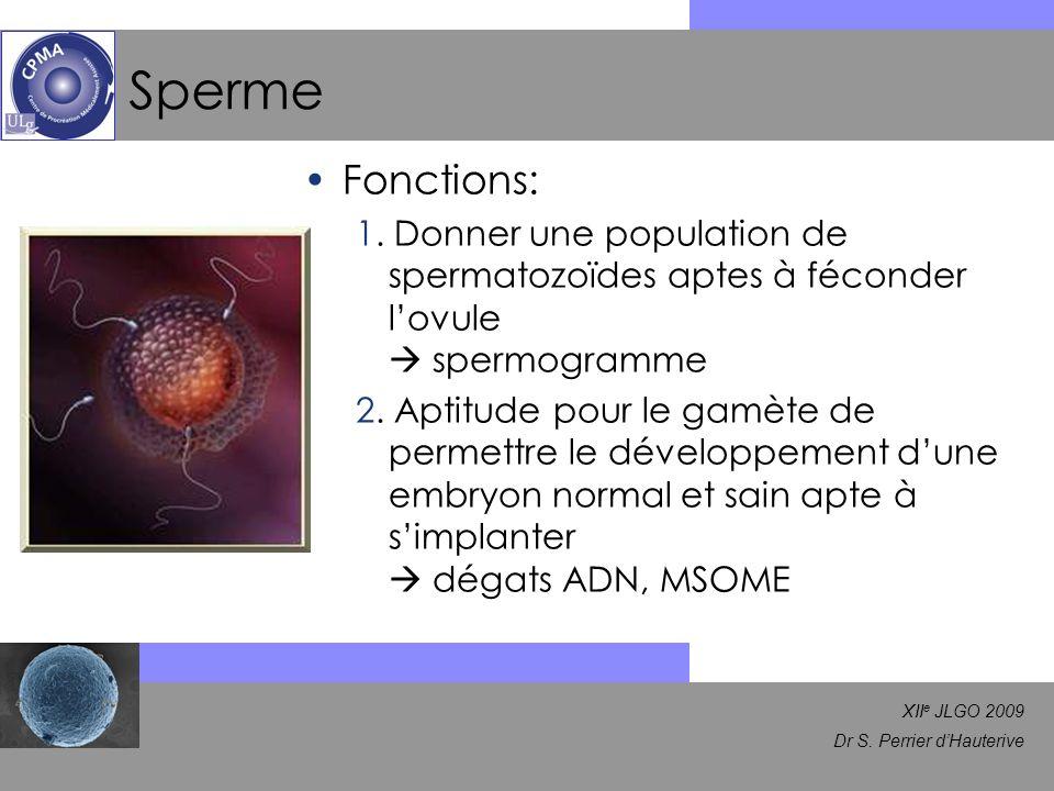 XII e JLGO 2009 Dr S. Perrier dHauterive Sperme Fonctions: 1. Donner une population de spermatozoïdes aptes à féconder lovule spermogramme 2. Aptitude