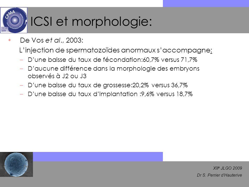 XII e JLGO 2009 Dr S. Perrier dHauterive ICSI et morphologie: De Vos et al., 2003: Linjection de spermatozoïdes anormaux saccompagne: –Dune baisse du