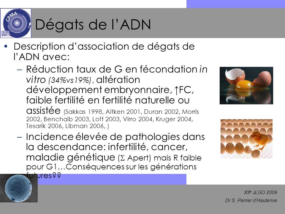 XII e JLGO 2009 Dr S. Perrier dHauterive Dégats de lADN Description dassociation de dégats de lADN avec: –Réduction taux de G en fécondation in vitro
