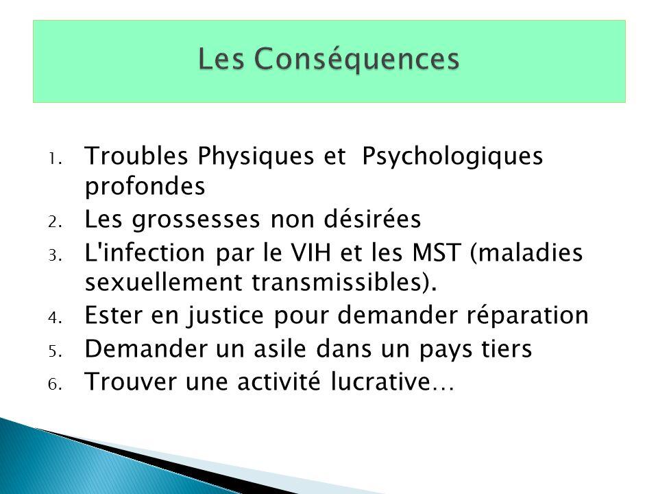 1. Troubles Physiques et Psychologiques profondes 2. Les grossesses non désirées 3. L'infection par le VIH et les MST (maladies sexuellement transmiss