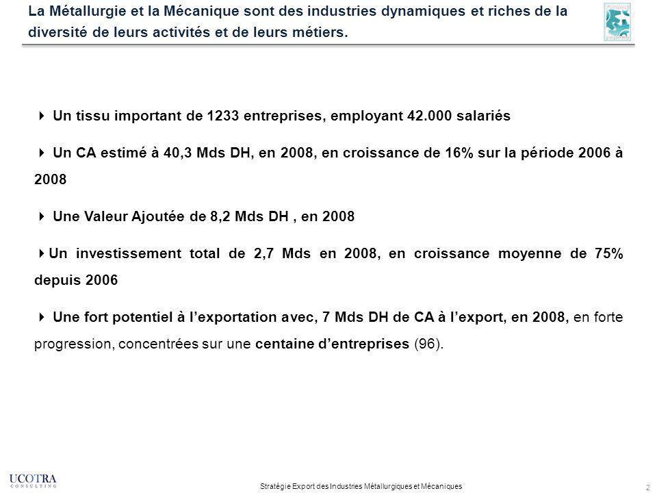 2 La Métallurgie et la Mécanique sont des industries dynamiques et riches de la diversité de leurs activités et de leurs métiers.